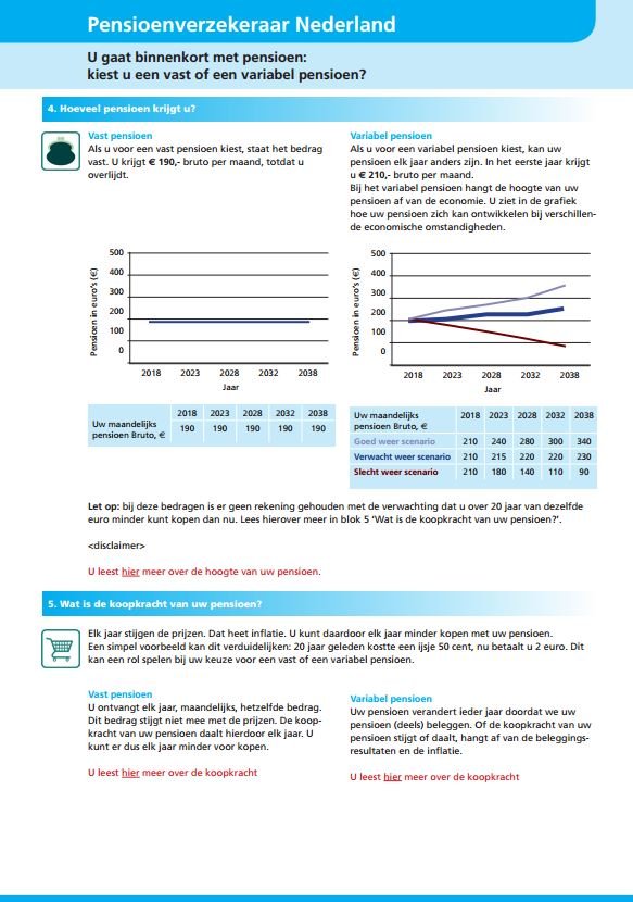 Standaardmodel pensioen 2